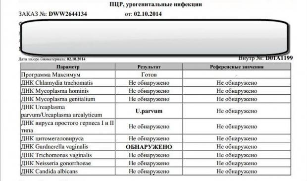 kakie-analizy-sdavat-na-venerologicheskie-zabolevaniya