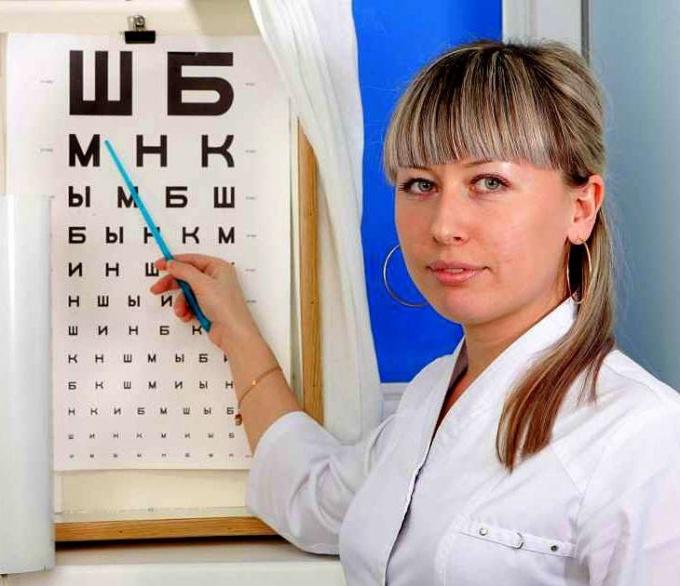 chto-proveryaet-oftalmolog