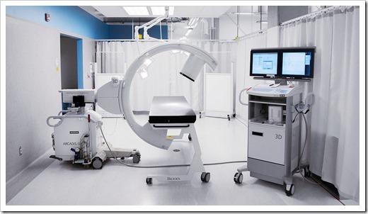 Категорийная принадлежность медицинского оборудования